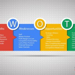 swot-analysis-template