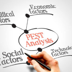 pest-analysis-definition
